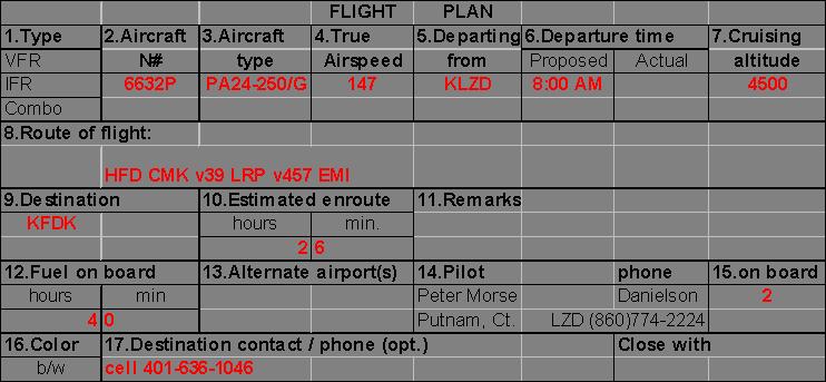 ICS Pilot Companion
